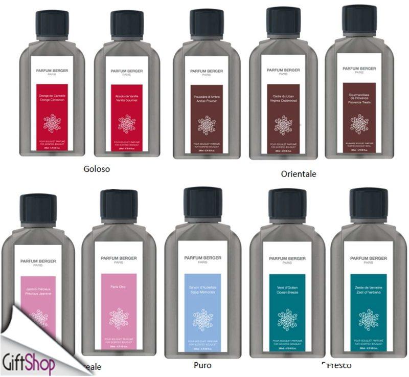 0007207_parfum-berger-ricarica-per-diffusore-a-bastoncini-gourmandises-de-provence